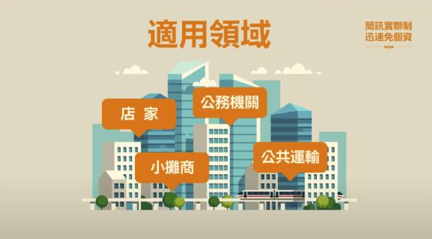 政院版「簡訊實聯制」申請教學:完全免輸入資料,顧客更方便! image-32