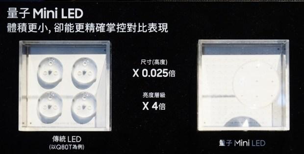 頂規不頂貴!Samsung Neo QLED 8K 量子電視再次突破極限,體驗絕妙影音饗宴不是夢 1011555