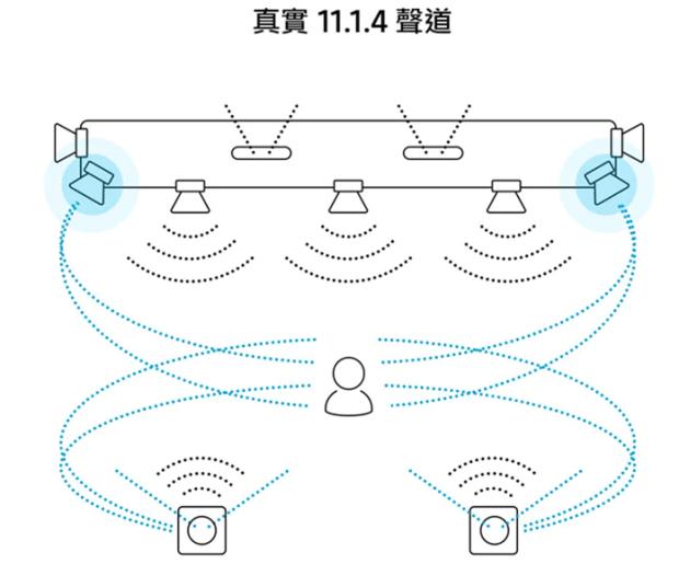 頂規不頂貴!Samsung Neo QLED 8K 量子電視再次突破極限,體驗絕妙影音饗宴不是夢 image