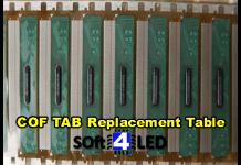 COF Tab Replacement Table