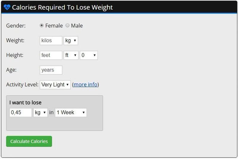 Calculadoras de calorías HealthyWeightForum 3 calculadoras de calorías online para controlar el peso