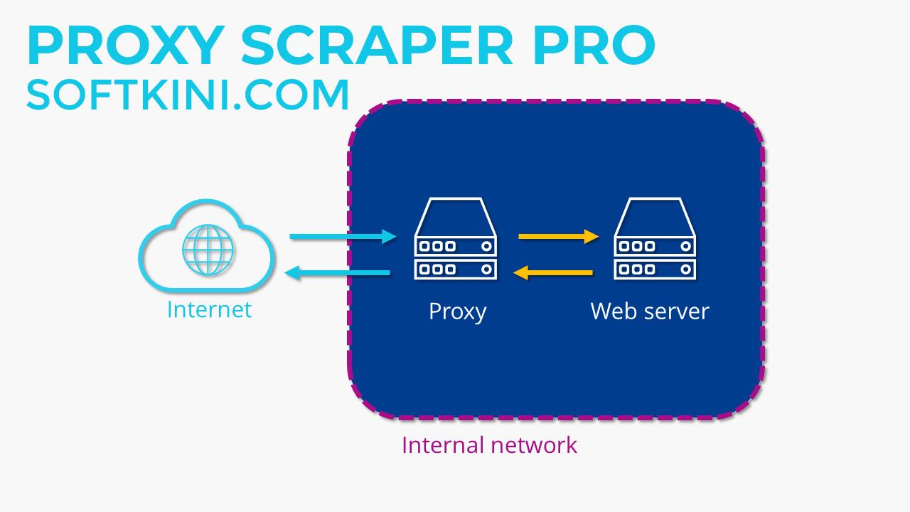 Proxy-Scraper-Pro