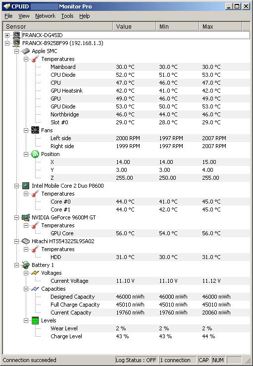 CPUID HWMonitor Pro latest version