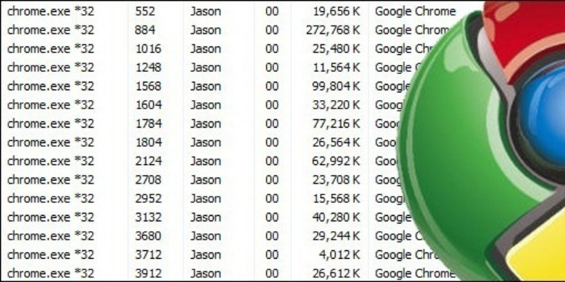 google PROCESS