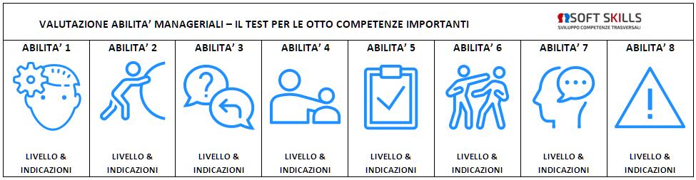 COMPETENZE E ABILITA' MANAGERIALI - IL TEST