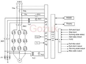 Medium voltage (MV) soft starter
