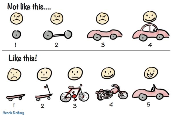 Het verschil tussen bouwen en groeien, in zowel het proces als het eindresultaat