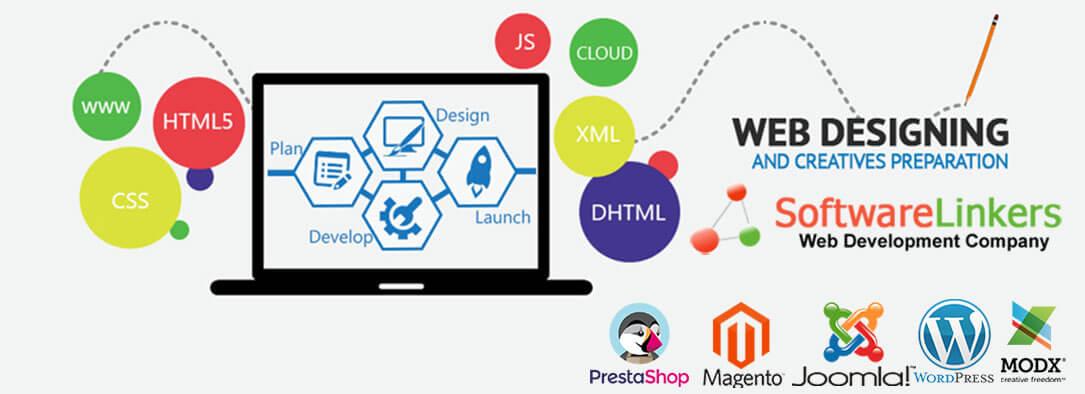 Toronto Web Design & Development Agency Custom and CMS Based Websites Using WordPress, Joomla, Modx, Prestashop and Magento canada
