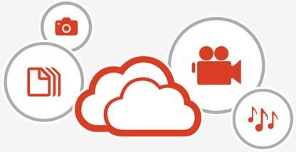 Dokumente und Dateien in der Microsoft Cloud speichern