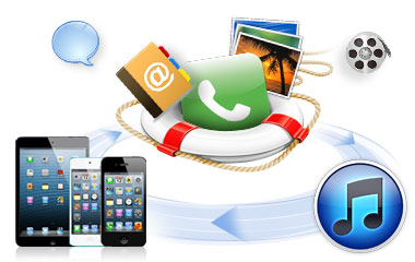 iphone data recovery solution