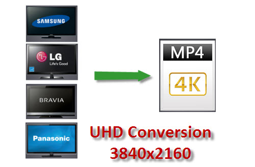 UHD conversion 3840x2160 for 4K TV