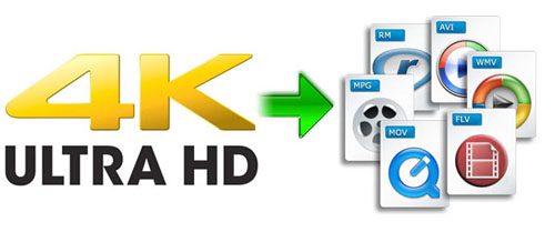 convert 4k video to any formats