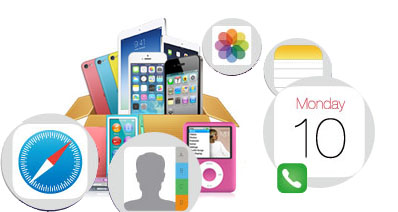 ios data recovery, backup, restore