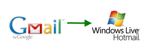 Transfer contacts from Gmail to Hotmail
