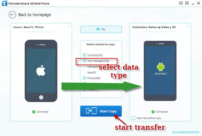 transfer sms text messages to samsung galaxy s5