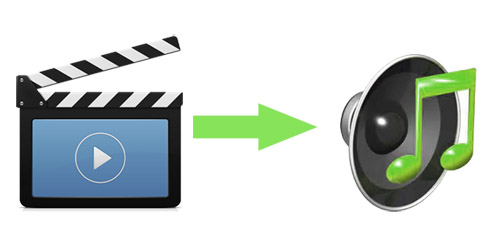 How to convert video to audio on Mac and PC? \u2013 Software Review RT