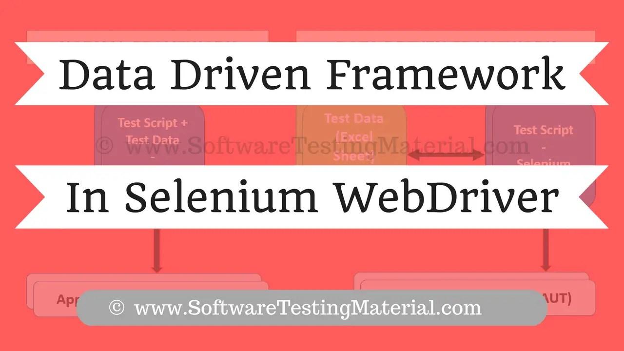 Data Driven Framework in Selenium WebDriver | Software