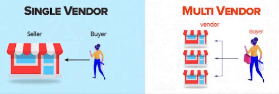 ความแตกต่างระหว่าง Single vendor และ Multi Vendor