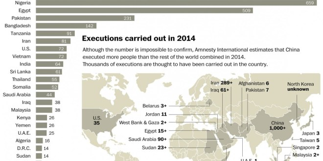How the world executed people in 2014