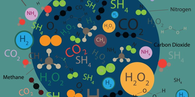 How to efficiently convert carbon dioxide from air to methanol fuel | KurzweilAI