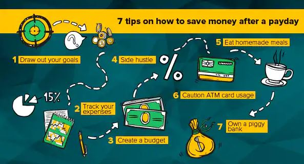 7 tips on how to save money after a pay day | Legit