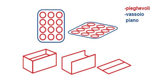 SOGEDIM logistica e trasporti di imballaggio secondario riutilizzabile