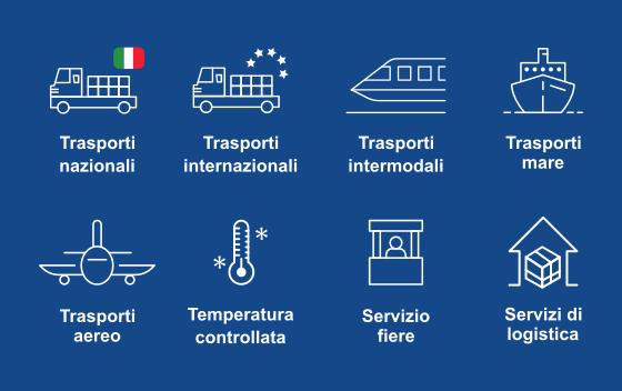 Sogedim. Tutti i servizi di logistica e spedizione per i clienti.