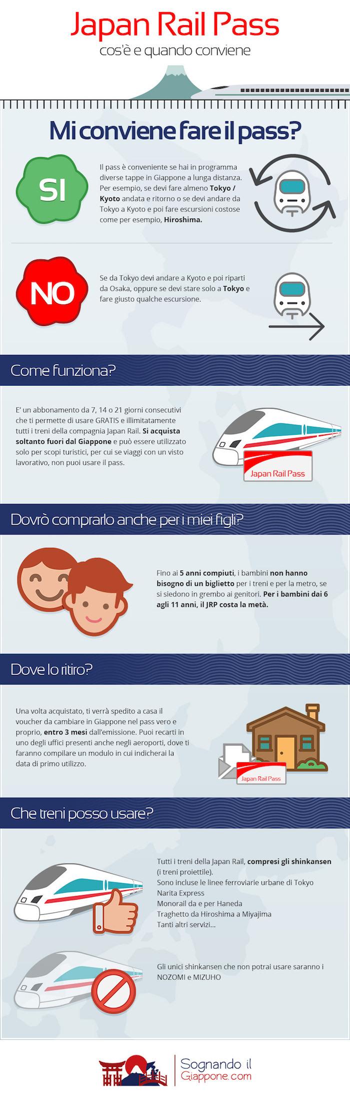 Japan Rail Pass: quando conviene