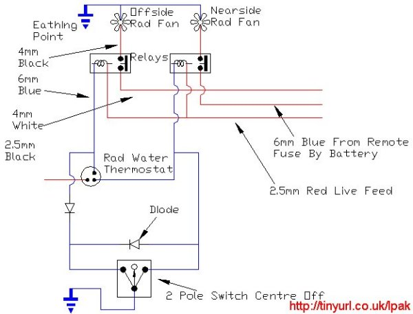 13 Pin Towbar Wiring Diagram Uk Wiring Diagram – Towbar Wiring Diagram 7 Pin
