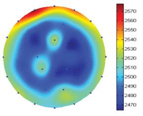 Stress wafer map of 2nd generation sSOI