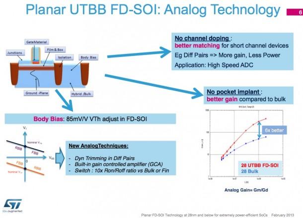 DATE ST FDSOI slide 6