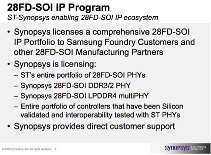 (Courtesy: Synopsys)