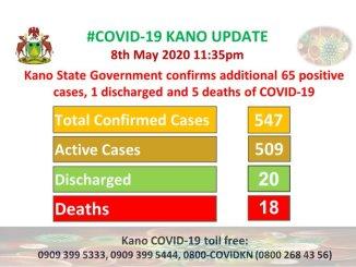 COVID 19, Kano, Nigeria, Ganduje, Health, Ministry