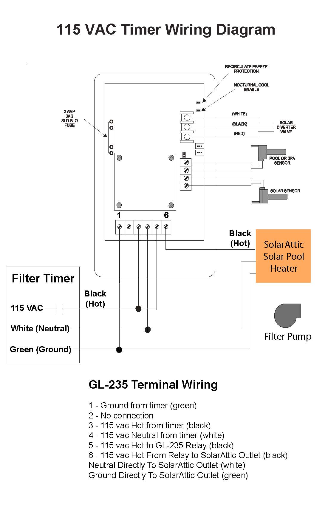 Pool Timer Wiring Diagram efcaviation – Inground Pool Wiring-diagram