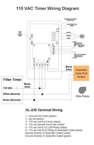 Solar Attic | Solar Pool Heater | SolarAttic Solar Pool Heater Engineering Reference Data