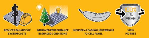 REC Solar TwinPeak 2S Mono 72 cell solar panel benefits