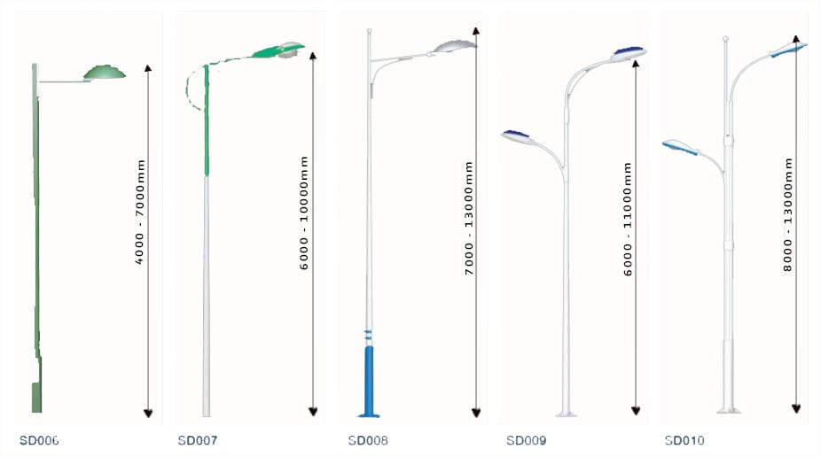 Pole-design-4-white Solar Pole Lights
