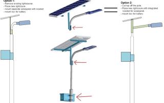 mount-panels Solar Lights Blog