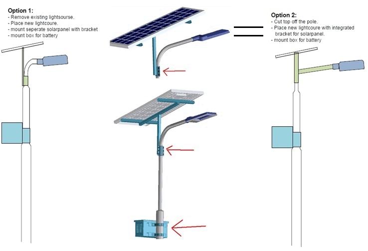 How to mount a Panels   Solar Lights Manufacturer Umbrella Lights Solar Panel System Wiring Diagram on