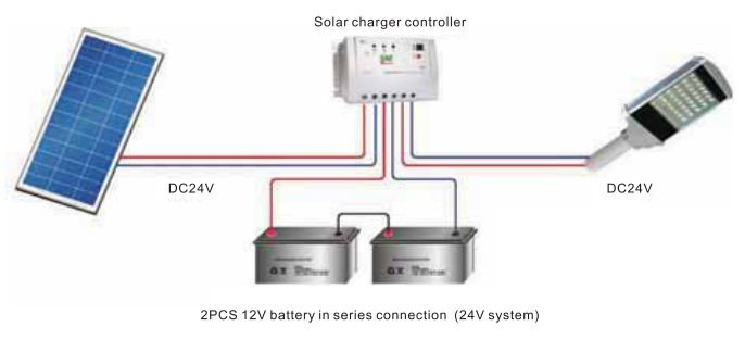 solarstreetlightcableconnection - Why SUNMASTER advises to use 24V for 40+W Solar LED System?