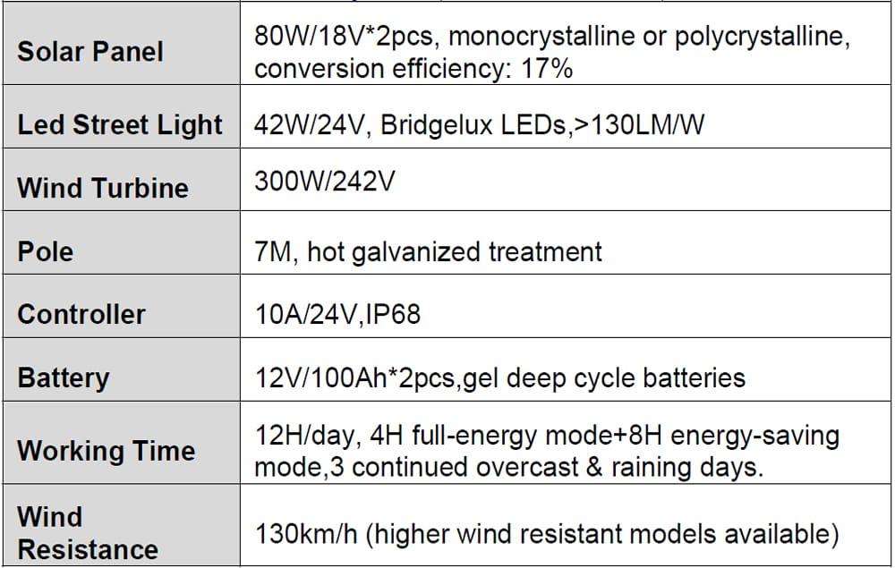 0001 Solar wind street light