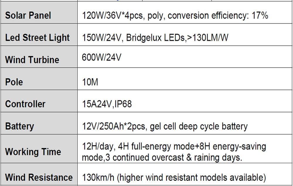 0016 Iluminación Solar y Energía Eólica para Exteriores