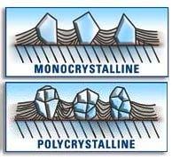 crystals-1 Monocrystalline and Polycrystalline