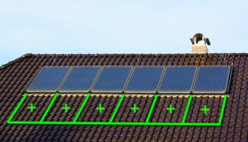 Solar Inverter Sizing Don T Violate The New Cec Guidelines Solar Quotes Blog