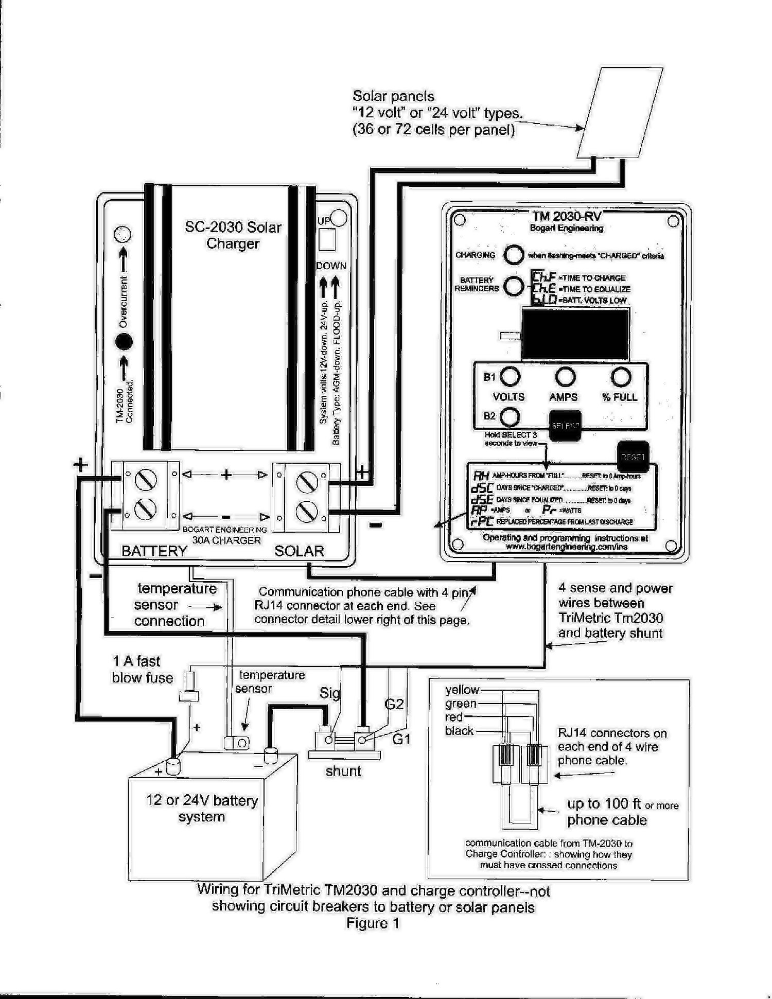 4331dc950?resize=665%2C861 power sentry psq500 wiring diagram pontiac montana engine diagram power sentry psq500 wiring diagram at panicattacktreatment.co