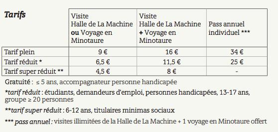 Tarifs Halle des Machines Toulouse