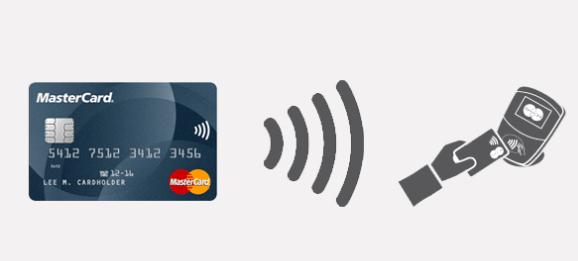 Visa contactless Card