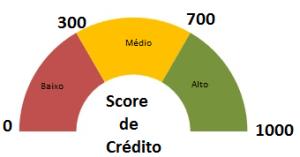 Cartão de Crédito com Score Baixo