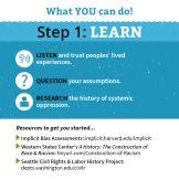 Undoing Racism brochure - Step 1: Learn