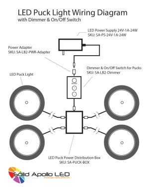 Daylight White Premium LED Puck Light Nickel Body